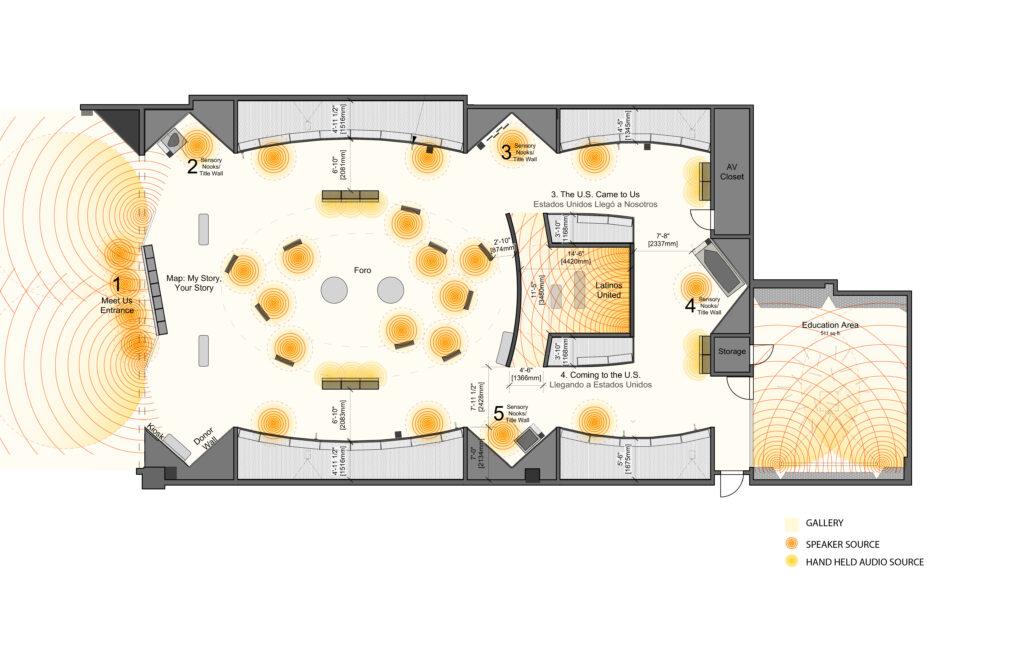 Sensory Map image