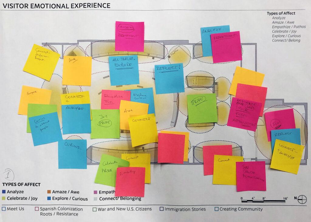 Emotional Sensory Map Images